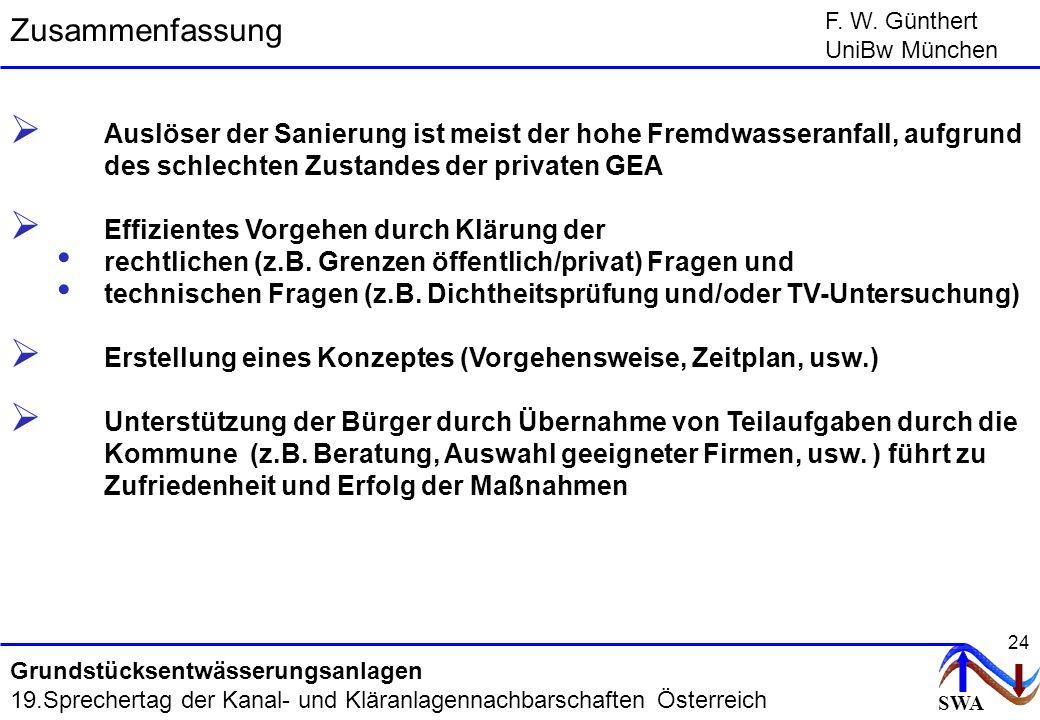 SWA F. W. Günthert UniBw München Grundstücksentwässerungsanlagen 19.Sprechertag der Kanal- und Kläranlagennachbarschaften Österreich 24 Zusammenfassun