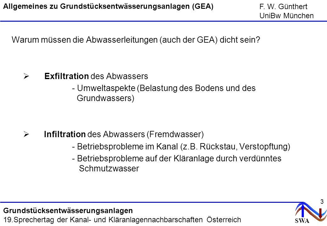 SWA F. W. Günthert UniBw München Grundstücksentwässerungsanlagen 19.Sprechertag der Kanal- und Kläranlagennachbarschaften Österreich 3 Warum müssen di