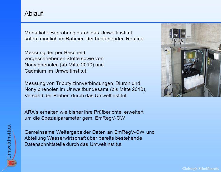 Christoph Scheffknecht Ablauf Monatliche Beprobung durch das Umweltinstitut, sofern möglich im Rahmen der bestehenden Routine Messung der per Bescheid