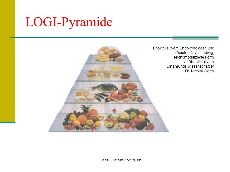 b-fit Barbara Bechter, Biel LOGI-Pyramide Entwickelt vom Endokrinologen und Pädiater David Ludwig, leicht modifizierte Form veröffentlicht vom Ernährungs-wissenschaftler Dr.