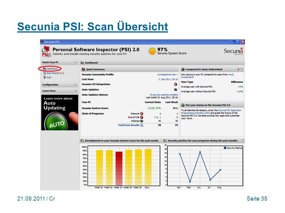 21.09.2011 / CrSeite 35 Secunia PSI: Scan Übersicht