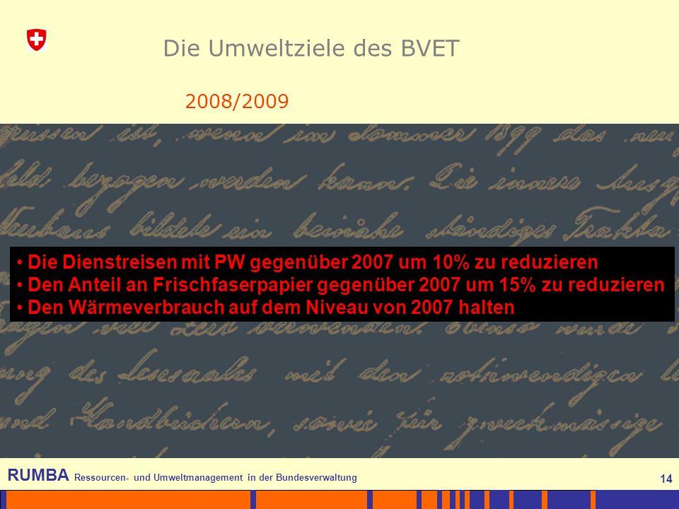 14 RUMBA Ressourcen- und Umweltmanagement in der Bundesverwaltung 14 2008/2009 Die Umweltziele des BVET Die Dienstreisen mit PW gegenüber 2007 um 10%