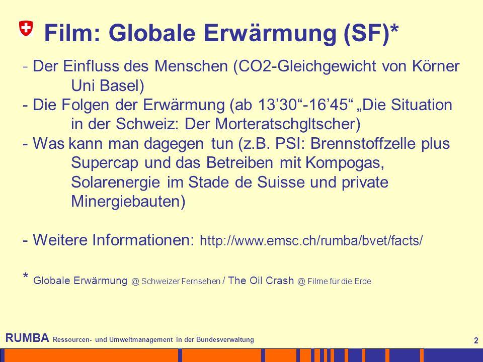2 RUMBA Ressourcen- und Umweltmanagement in der Bundesverwaltung 2 - Der Einfluss des Menschen (CO2-Gleichgewicht von Körner Uni Basel) - Die Folgen d