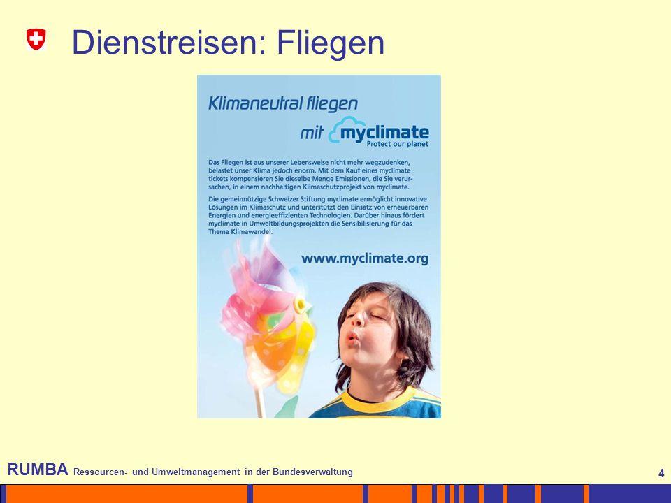 4 RUMBA Ressourcen- und Umweltmanagement in der Bundesverwaltung 4 Dienstreisen: Fliegen