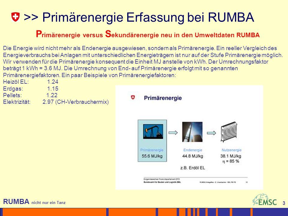 3 RUMBA nicht nur ein Tanz 3 >> Primärenergie Erfassung bei RUMBA P rimärenergie versus S ekundärenergie neu in den Umweltdaten RUMBA Die Energie wird nicht mehr als Endenergie ausgewiesen, sondern als Primärenergie.