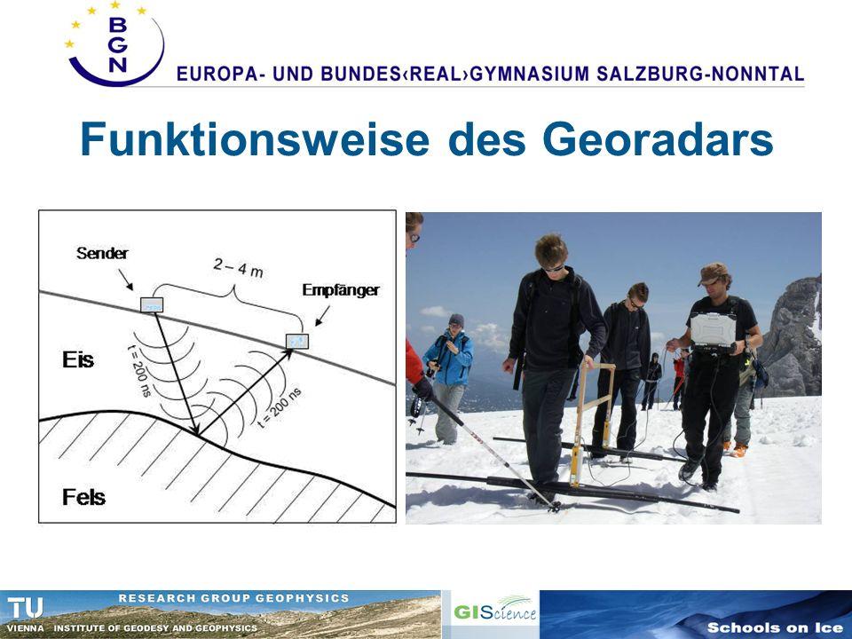 Funktionsweise des Georadars