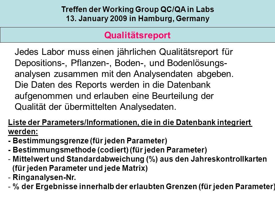 Topic 1 Qualitätsreport Treffen der Working Group QC/QA in Labs 13. January 2009 in Hamburg, Germany Jedes Labor muss einen jährlichen Qualitätsreport