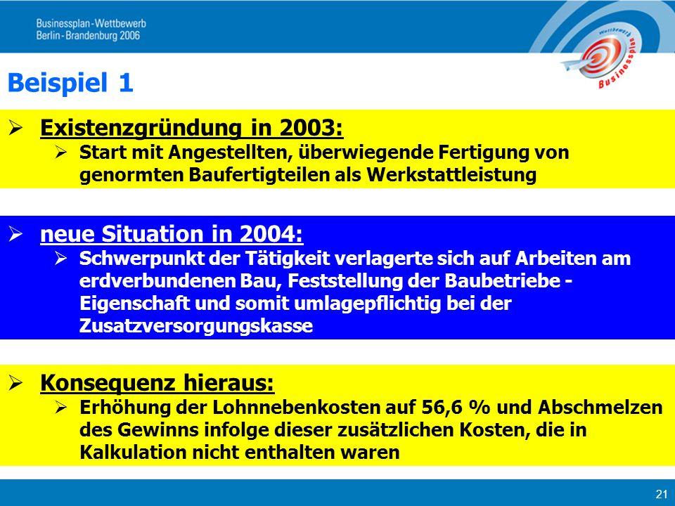 21 Beispiel 1 Existenzgründung in 2003: Start mit Angestellten, überwiegende Fertigung von genormten Baufertigteilen als Werkstattleistung neue Situat