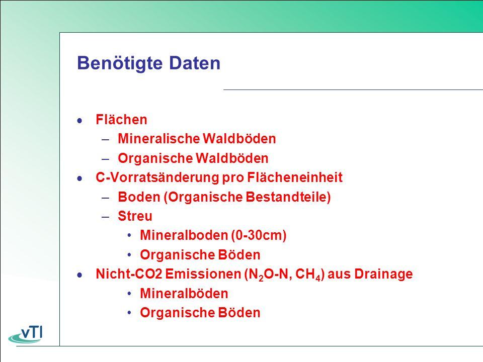 Benötigte Daten Flächen –Mineralische Waldböden –Organische Waldböden C-Vorratsänderung pro Flächeneinheit –Boden (Organische Bestandteile) –Streu Mineralboden (0-30cm) Organische Böden Nicht-CO2 Emissionen (N 2 O-N, CH 4 ) aus Drainage Mineralböden Organische Böden