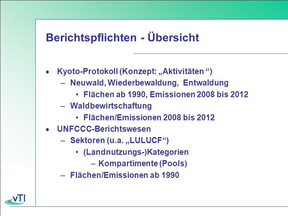 Berichtspflichten - Übersicht Kyoto-Protokoll (Konzept: Aktivitäten ) –Neuwald, Wiederbewaldung, Entwaldung Flächen ab 1990, Emissionen 2008 bis 2012 –Waldbewirtschaftung Flächen/Emissionen 2008 bis 2012 UNFCCC-Berichtswesen –Sektoren (u.a.