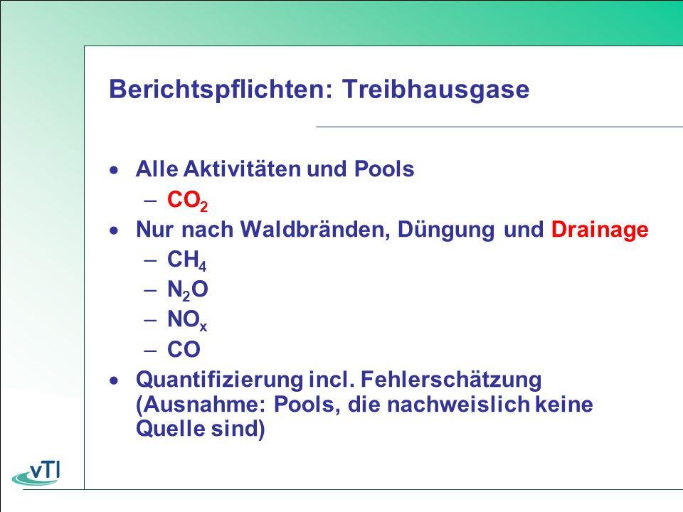 Berichtspflichten: Treibhausgase Alle Aktivitäten und Pools –CO 2 Nur nach Waldbränden, Düngung und Drainage –CH 4 –N 2 O –NO x –CO Quantifizierung incl.