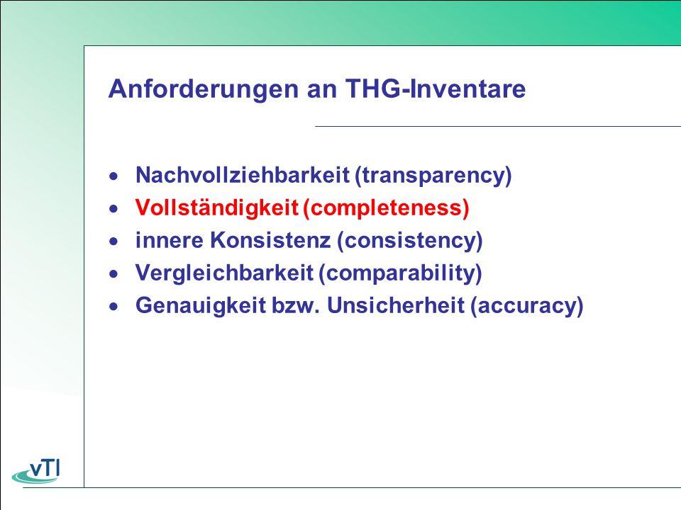 Anforderungen an THG-Inventare Nachvollziehbarkeit (transparency) Vollständigkeit (completeness) innere Konsistenz (consistency) Vergleichbarkeit (comparability) Genauigkeit bzw.