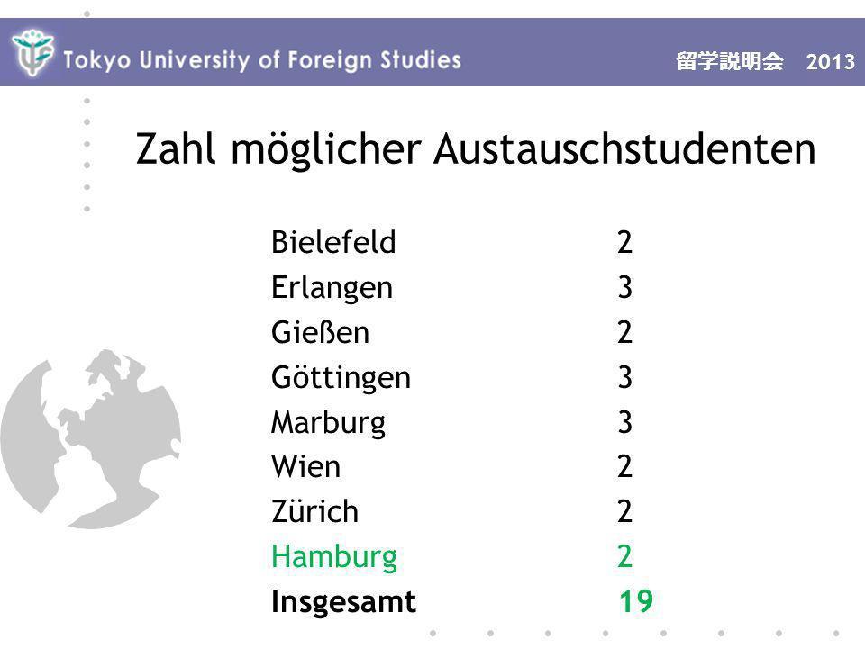2007 Zahl möglicher Austauschstudenten Bielefeld2 Erlangen3 Gießen2 Göttingen3 Marburg3 Wien2 Zürich2 Hamburg2 Insgesamt19 2013