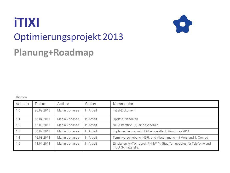 iTIXI Optimierungsprojekt 2013 Planung+Roadmap VersionDatumAuthorStatusKommentar 1.026.02.2013Martin JonasseIn ArbeitInitial-Dokument 1.118.04.2013Martin JonasseIn ArbeitUpdate Plandaten 1.213.06.2013Martin JonasseIn ArbeitNeue Iteration (1) eingeschoben 1.330.07.2013Martin JonasseIn ArbeitImplementierung mit HSR eingepflegt, Roadmap 2014 1.416.09.2014Martin JonasseIn ArbeitTerminverschiebung HSR, und Abstimmung mit Vorstand J.