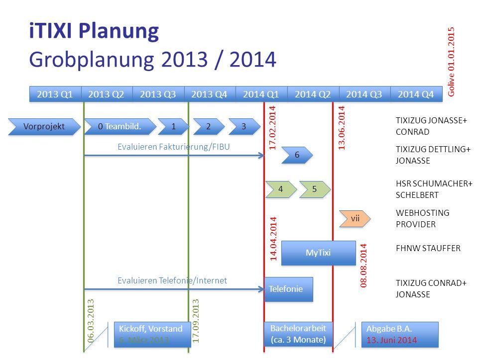 iTIXI Planung Grobplanung 2013 / 2014 2013 Q1 2013 Q2 2013 Q3 2013 Q4 2014 Q1 2014 Q2 2014 Q3 2014 Q4 1 1 2 2 3 3 4 4 5 5 Vorprojekt 0 Teambild.