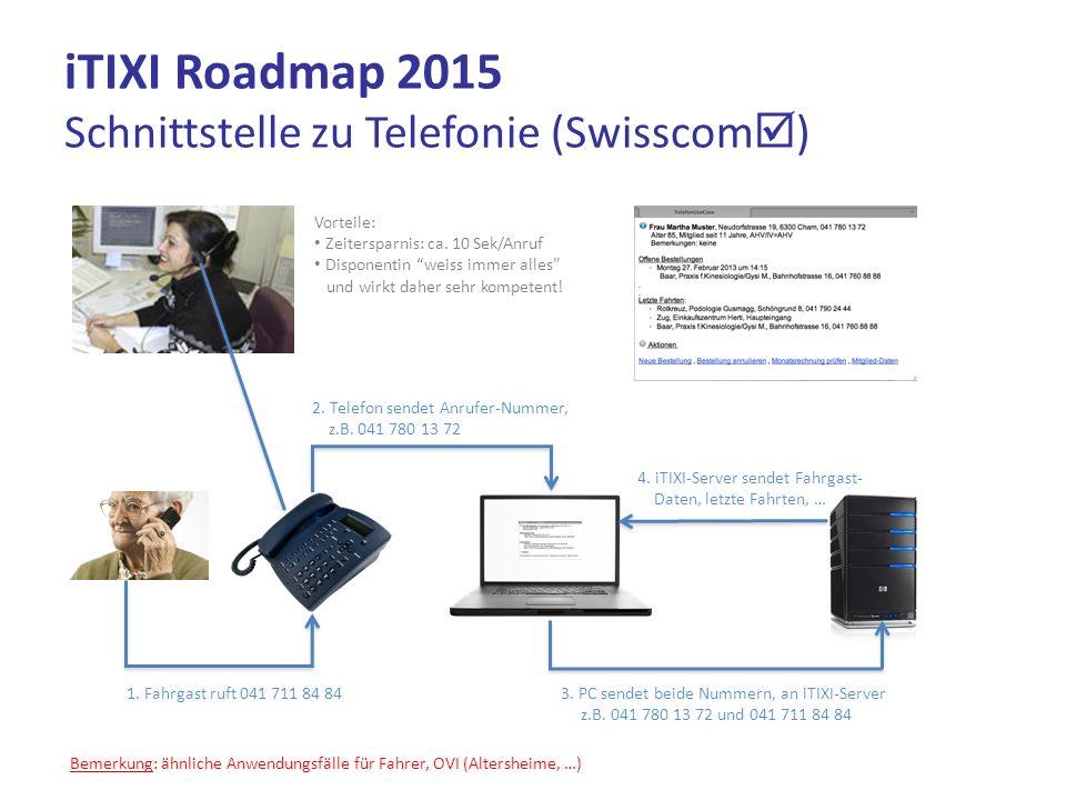 iTIXI Roadmap 2015 Schnittstelle zu Telefonie (Swisscom ) 1.
