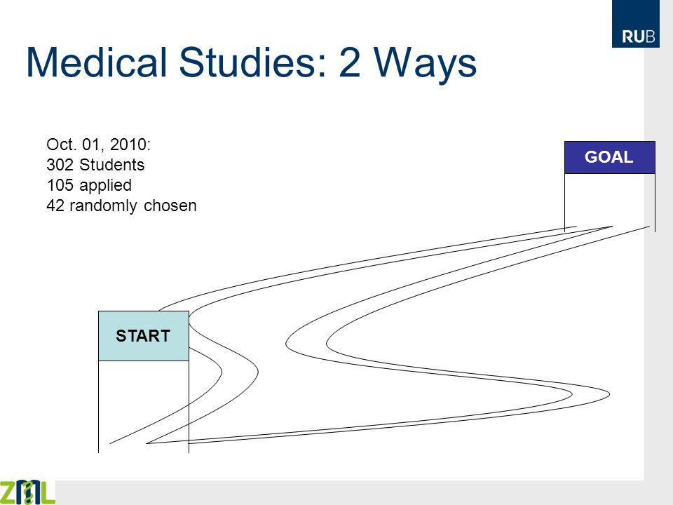 Medical Studies: 2 Ways GOAL START Oct. 01, 2010: 302 Students 105 applied 42 randomly chosen