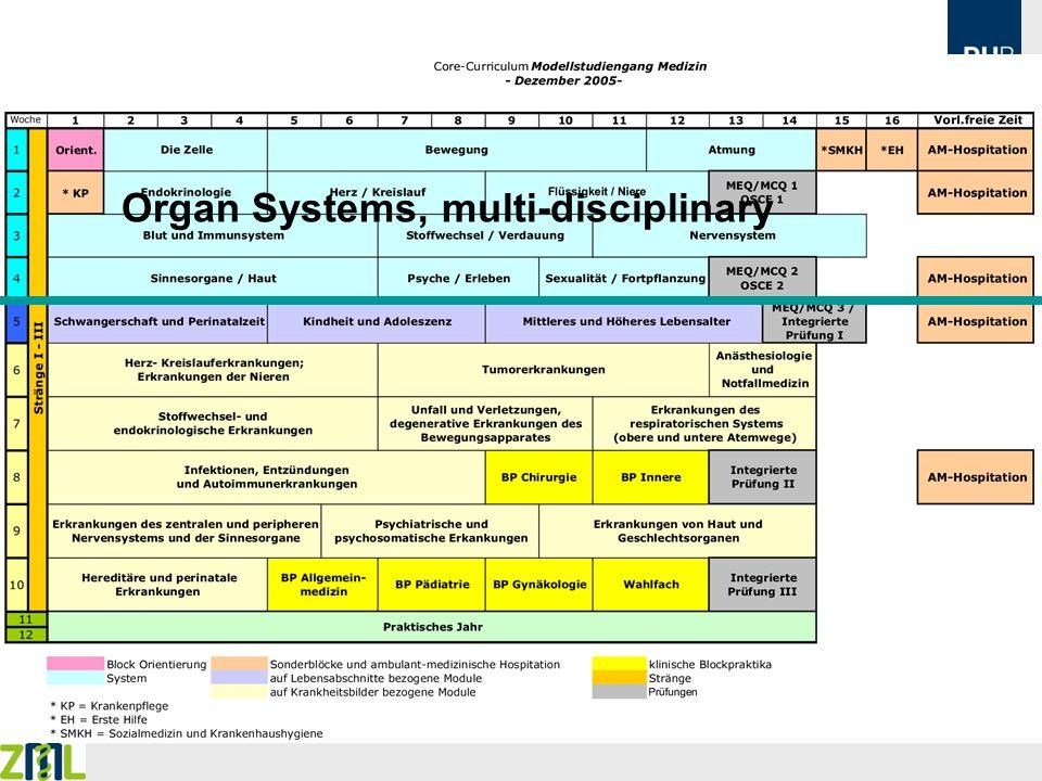 Organ Systems, multi-disciplinary