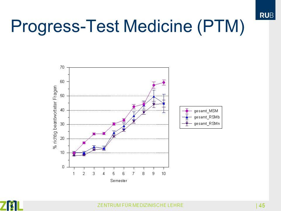 Progress-Test Medicine (PTM) ZENTRUM FÜR MEDIZINISCHE LEHRE | 45