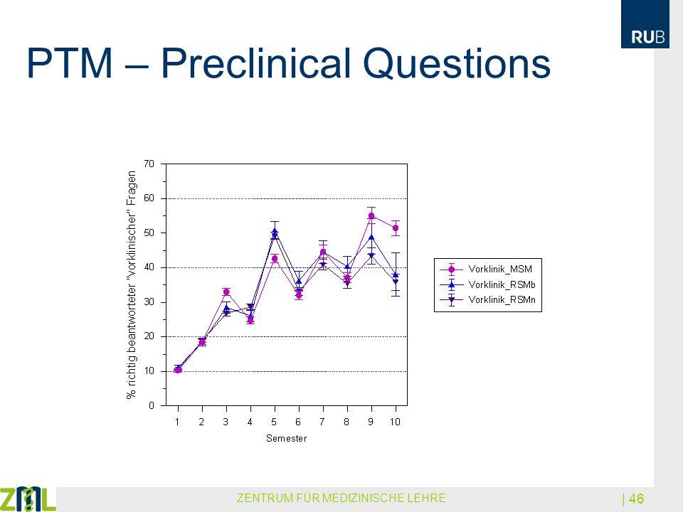 PTM – Preclinical Questions ZENTRUM FÜR MEDIZINISCHE LEHRE | 46