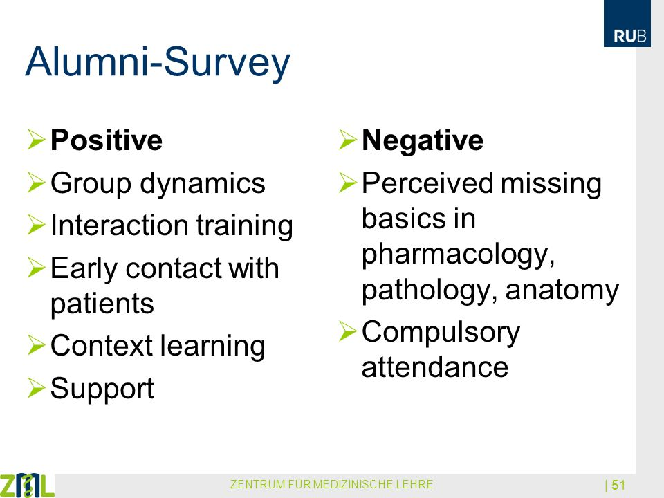 Alumni-Survey Positive Group dynamics Interaction training Early contact with patients Context learning Support Negative Perceived missing basics in p