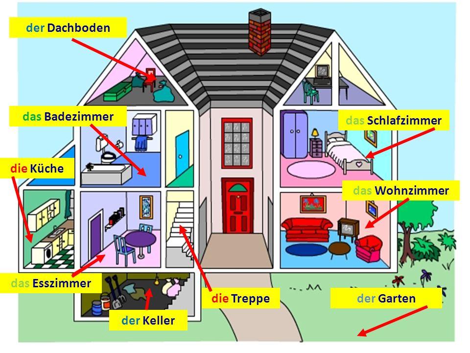 der Keller das Wohnzimmer das Badezimmer die Treppe das Esszimmer der Dachboden das Schlafzimmer die Küche der Garten