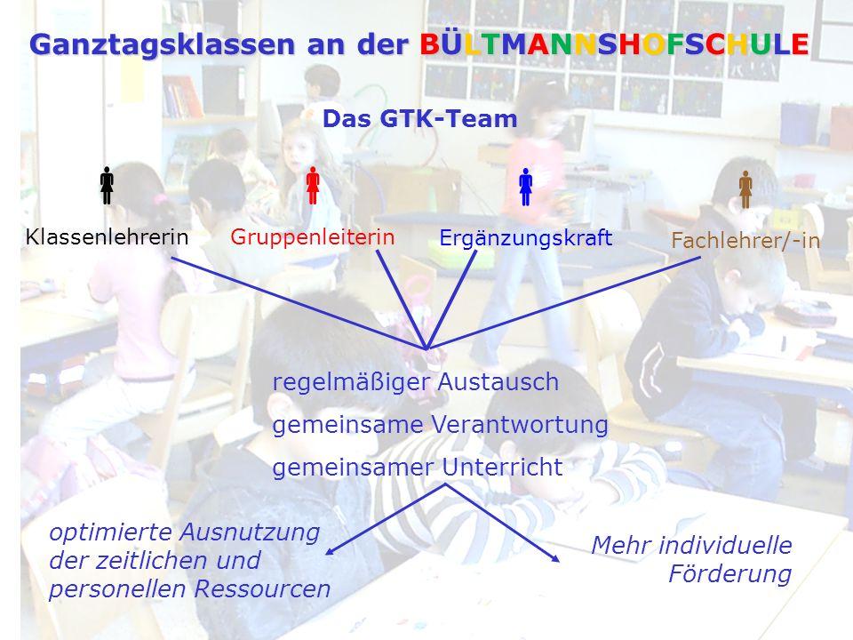 Fachlehrer/-in Gruppenleiterin Klassenlehrerin Ergänzungskraft Das GTK-Team regelmäßiger Austausch gemeinsame Verantwortung gemeinsamer Unterricht opt