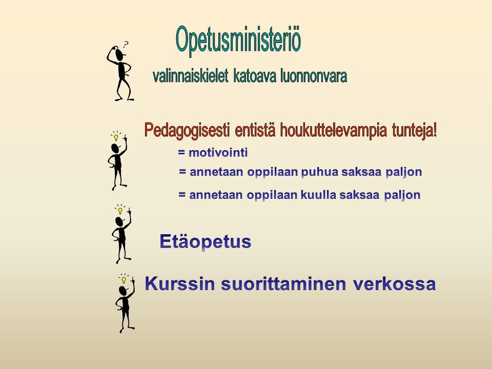 Ryhmä____ Ope____ Pvm___ Ope Oppilas …………………. ………………… ………………… ……………….. ……………….. Klikkaa tästä!