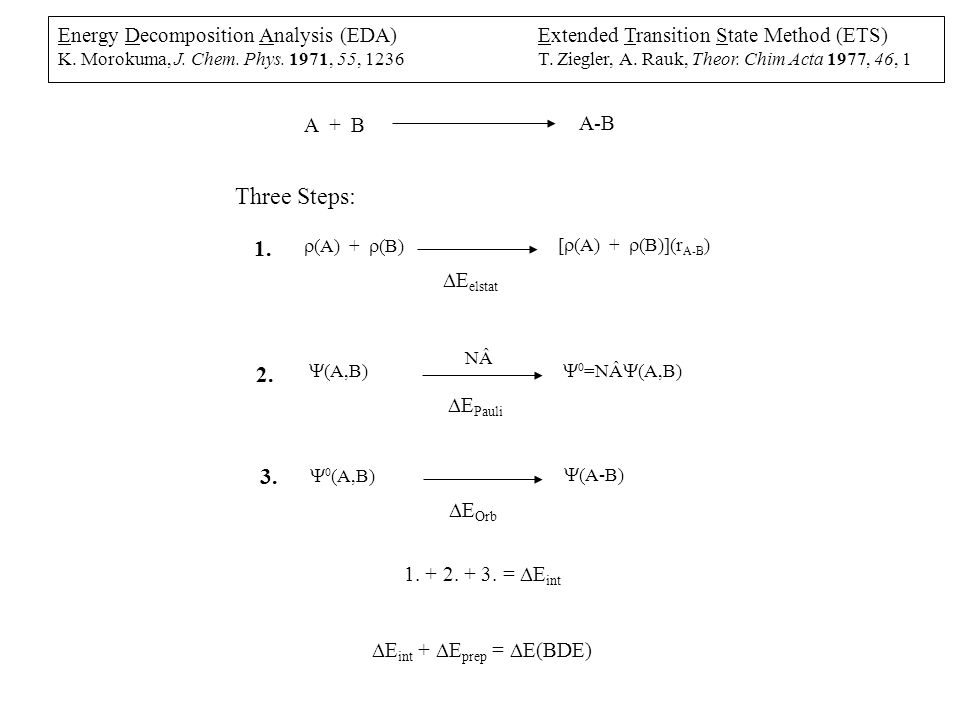 A + B A-B (A) + (B) [ (A) + (B)](r A-B ) E elstat (A,B) =NÂ (A,B) E Pauli NÂ (A,B) (A-B) E Orb 1. 2. 3. 1. + 2. + 3. = E int E int + E prep = E(BDE) T