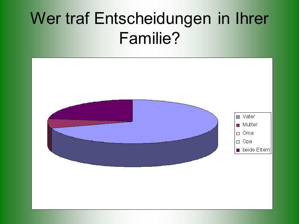 Wer traf Entscheidungen in Ihrer Familie?