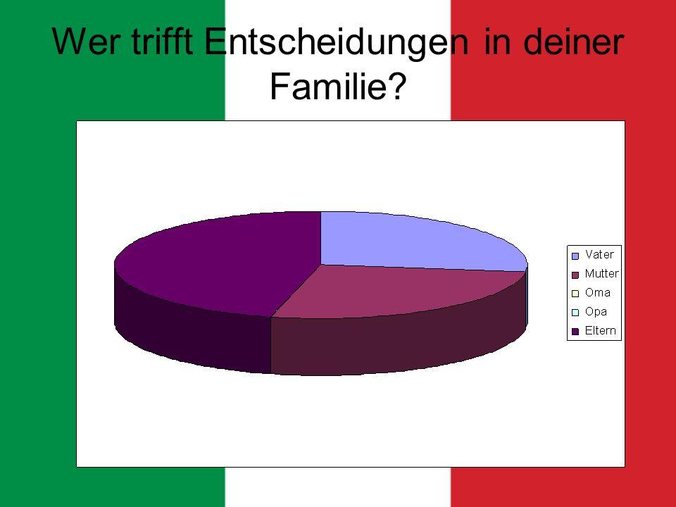 Welcher Familientyp ist deine Familie?
