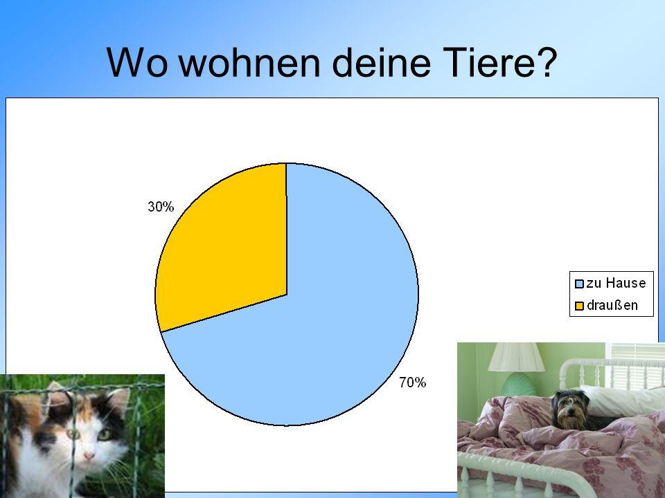 Wo wohnen deine Tiere?