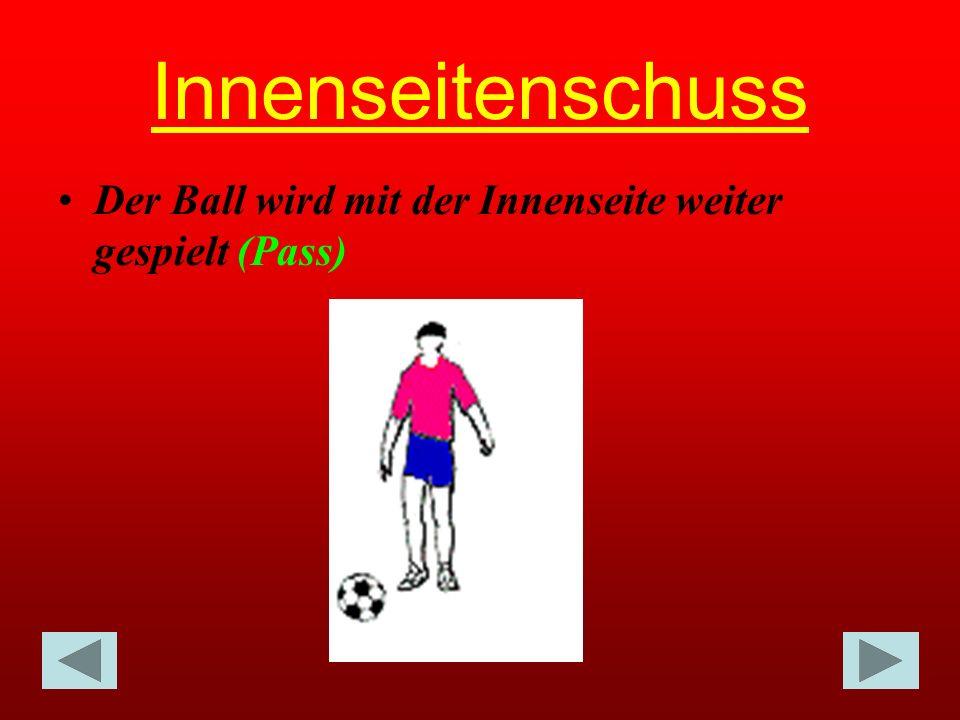 Innenseitenschuss Der Ball wird mit der Innenseite weiter gespielt (Pass)