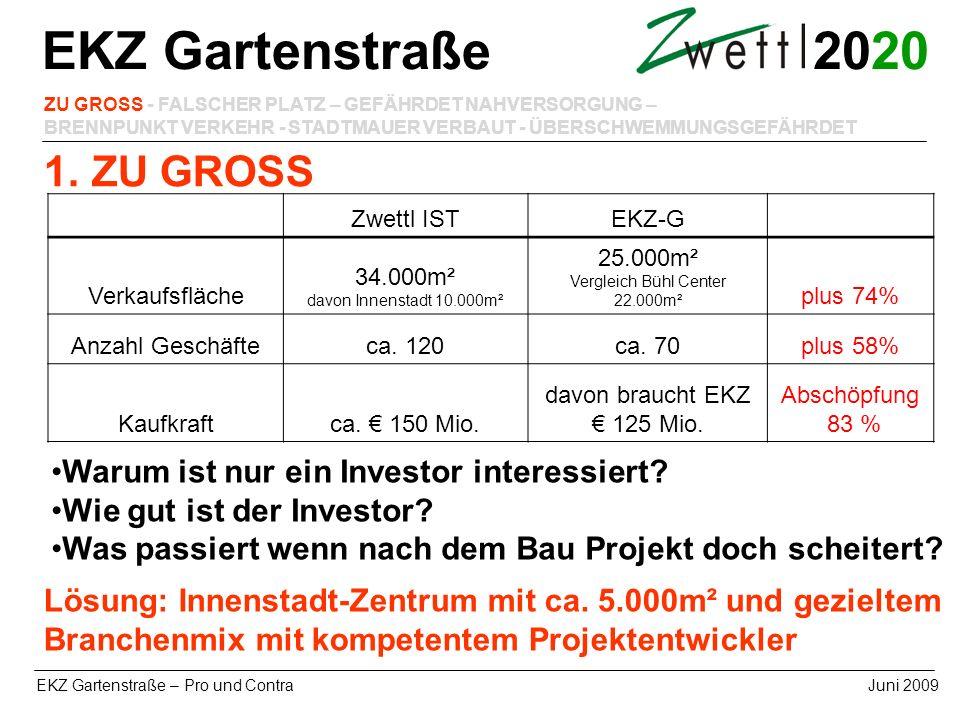 20 EKZ Gartenstraße – Pro und ContraJuni 2009 1. ZU GROSS EKZ Gartenstraße ZU GROSS - FALSCHER PLATZ – GEFÄHRDET NAHVERSORGUNG – BRENNPUNKT VERKEHR -