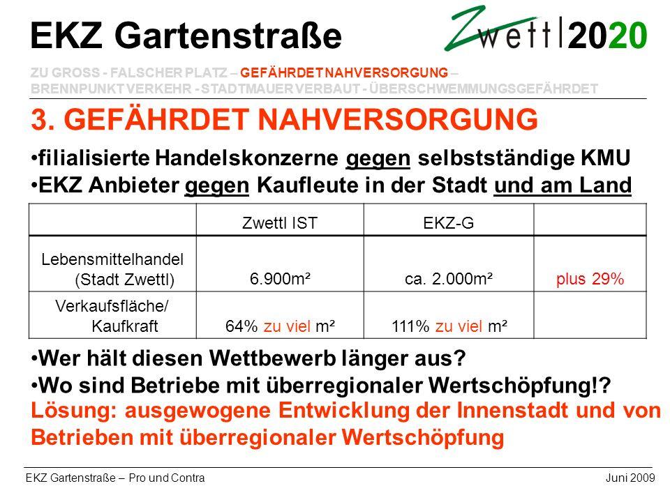 20 EKZ Gartenstraße – Pro und ContraJuni 2009 3. GEFÄHRDET NAHVERSORGUNG EKZ Gartenstraße ZU GROSS - FALSCHER PLATZ – GEFÄHRDET NAHVERSORGUNG – BRENNP