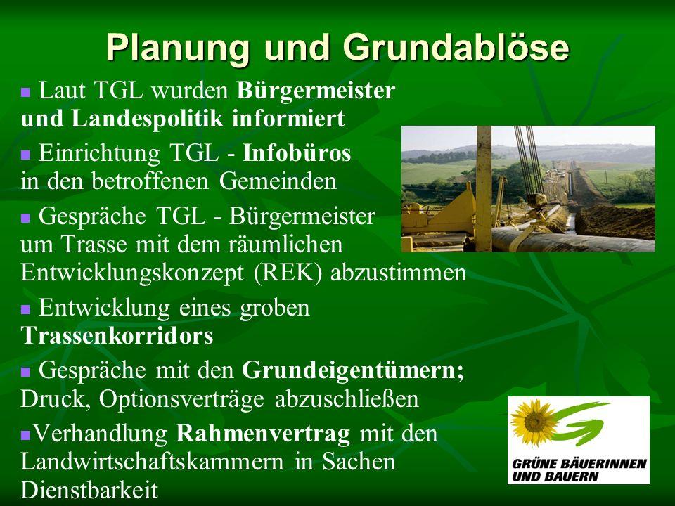 Planung und Grundablöse Laut TGL wurden Bürgermeister und Landespolitik informiert Einrichtung TGL - Infobüros in den betroffenen Gemeinden Gespräche