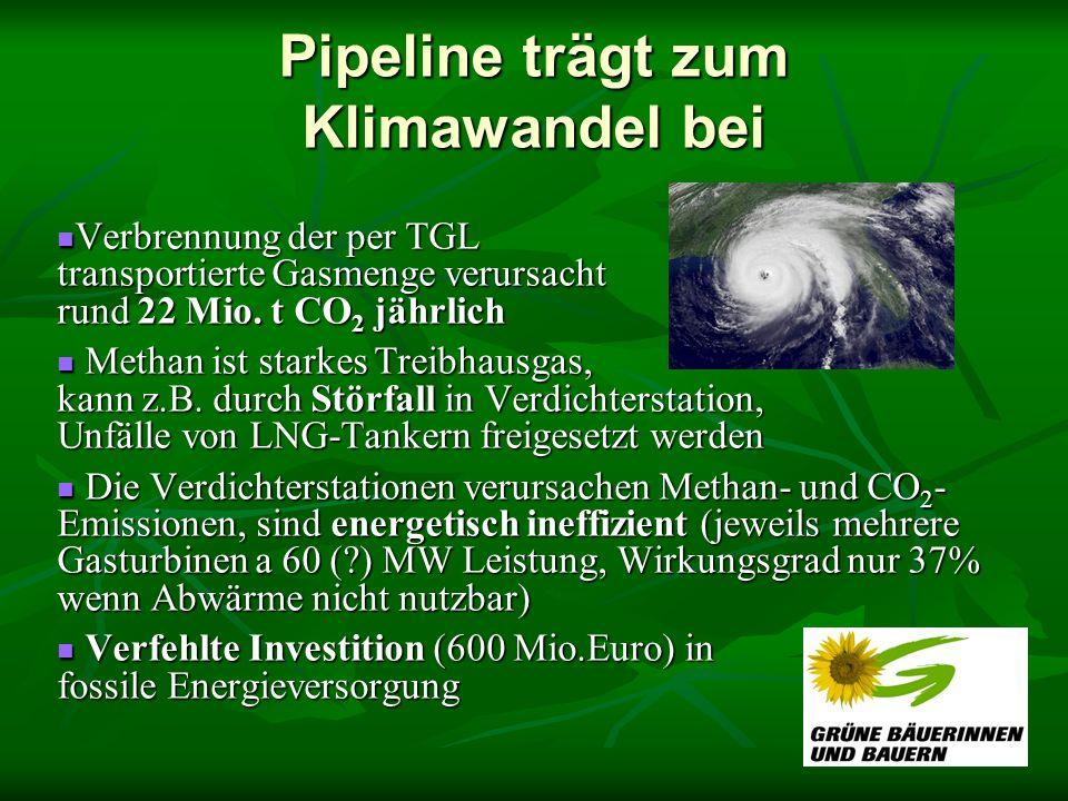 Pipeline trägt zum Klimawandel bei Verbrennung der per TGL transportierte Gasmenge verursacht rund 22 Mio. t CO 2 jährlich Verbrennung der per TGL tra
