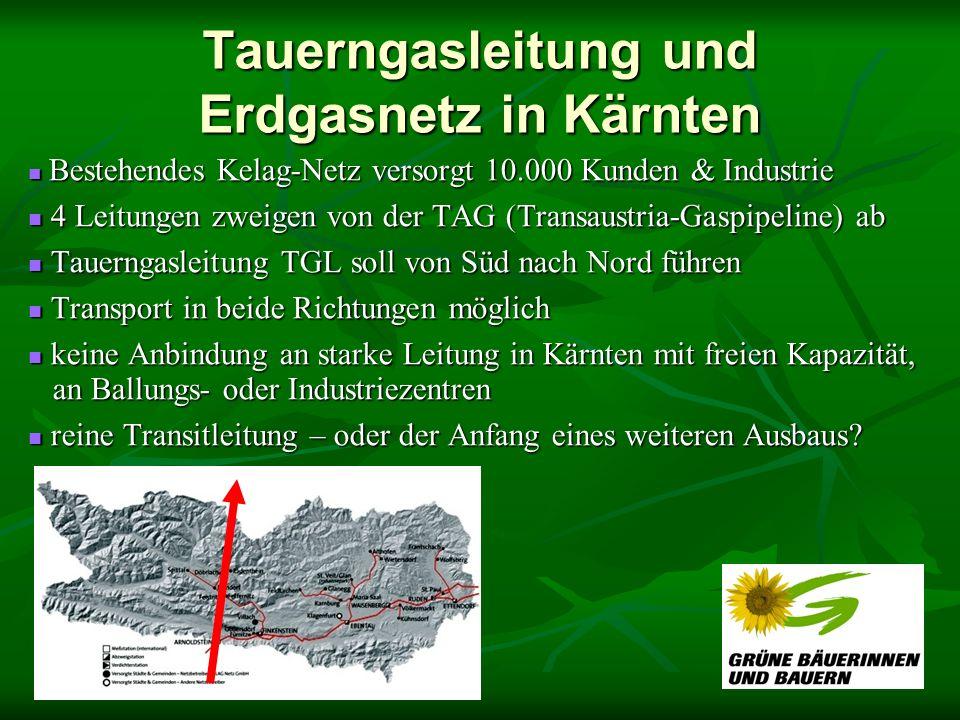 Tauerngasleitung und Erdgasnetz in Kärnten Bestehendes Kelag-Netz versorgt 10.000 Kunden & Industrie Bestehendes Kelag-Netz versorgt 10.000 Kunden & Industrie 4 Leitungen zweigen von der TAG (Transaustria-Gaspipeline) ab 4 Leitungen zweigen von der TAG (Transaustria-Gaspipeline) ab Tauerngasleitung TGL soll von Süd nach Nord führen Tauerngasleitung TGL soll von Süd nach Nord führen Transport in beide Richtungen möglich Transport in beide Richtungen möglich keine Anbindung an starke Leitung in Kärnten mit freien Kapazität, an Ballungs- oder Industriezentren keine Anbindung an starke Leitung in Kärnten mit freien Kapazität, an Ballungs- oder Industriezentren reine Transitleitung – oder der Anfang eines weiteren Ausbaus.