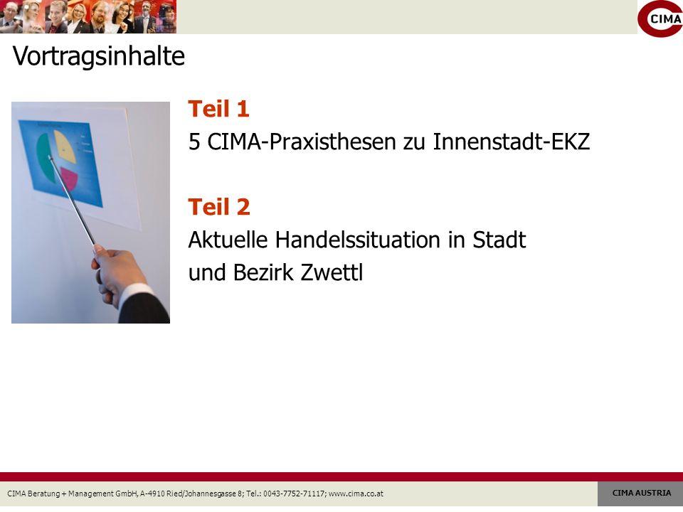CIMA Beratung + Management GmbH, A-4910 Ried/Johannesgasse 8; Tel.: 0043-7752-71117; www.cima.co.at CIMA AUSTRIA Quelle: landesweite, lokale und regionale CIMA-Einzellhandelsstrukturanalysen in Österreich, 2009 EKZ-Flächen in Europa Österreich 350 m2 EKZ-Vklf./1.000 Ew.