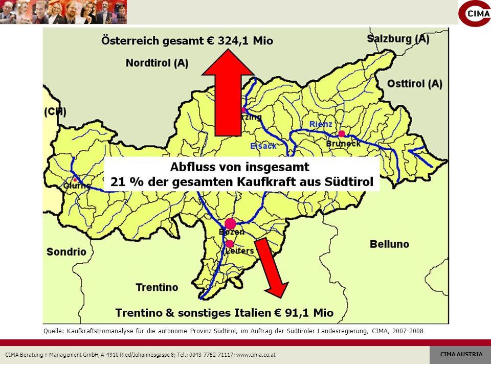 CIMA Beratung + Management GmbH, A-4910 Ried/Johannesgasse 8; Tel.: 0043-7752-71117; www.cima.co.at CIMA AUSTRIA Quelle: Einkaufsmotivforschungen im Zuge bundeslandweiter Erhebungen in OÖ, Wien, NÖ, Stmk, S, K, Südtirol, CIMA Austria; 2003 – 2008; n= 71.230