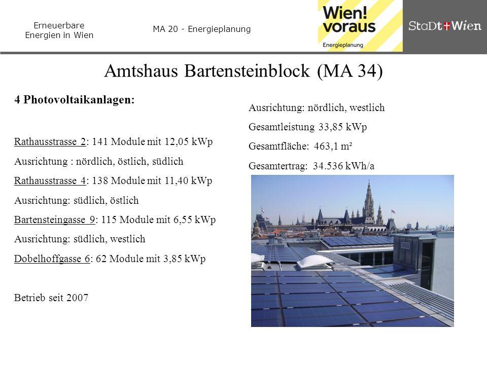 Erneuerbare Energien in Wien MA 20 - Energieplanung Amtshaus Bartensteinblock (MA 34) 4 Photovoltaikanlagen: Rathausstrasse 2: 141 Module mit 12,05 kW