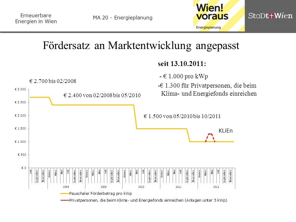 Erneuerbare Energien in Wien MA 20 - Energieplanung Fördersatz an Marktentwicklung angepasst KLiEn