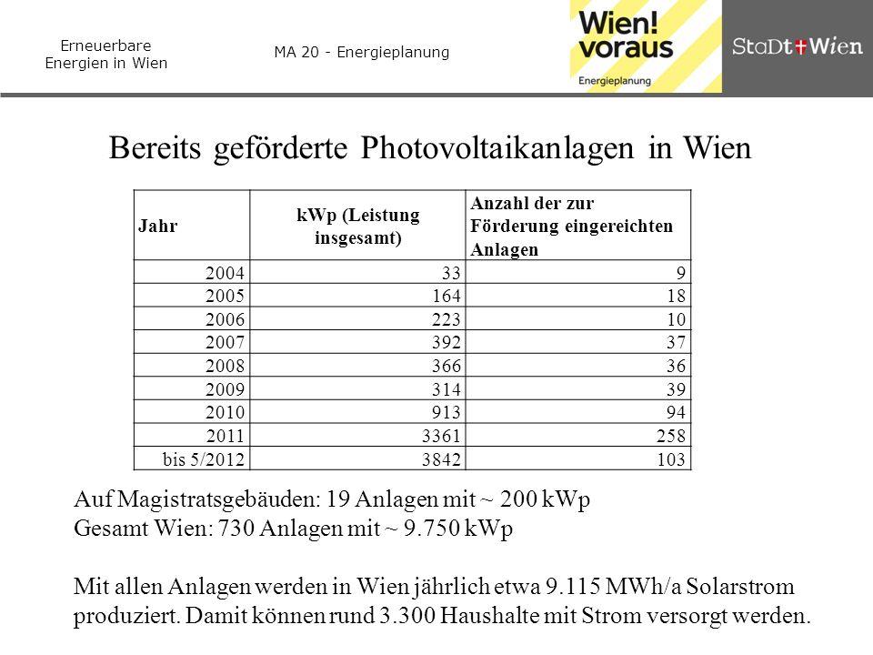 Erneuerbare Energien in Wien MA 20 - Energieplanung Bereits geförderte Photovoltaikanlagen in Wien Jahr kWp (Leistung insgesamt) Anzahl der zur Förder