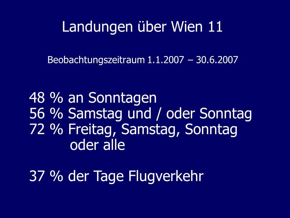 Landungen über Wien 11 Beobachtungszeitraum 1.1.2007 – 30.6.2007 48 % an Sonntagen 56 % Samstag und / oder Sonntag 72 % Freitag, Samstag, Sonntag oder alle 37 % der Tage Flugverkehr