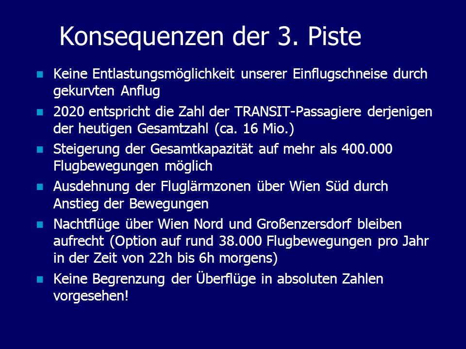 Konsequenzen der 3. Piste Keine Entlastungsmöglichkeit unserer Einflugschneise durch gekurvten Anflug 2020 entspricht die Zahl der TRANSIT-Passagiere