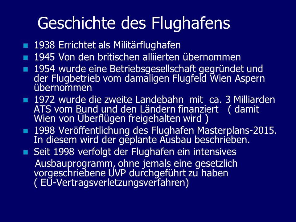 Geschichte des Flughafens 1938 Errichtet als Militärflughafen 1945 Von den britischen alliierten übernommen 1954 wurde eine Betriebsgesellschaft gegründet und der Flugbetrieb vom damaligen Flugfeld Wien Aspern übernommen 1972 wurde die zweite Landebahn mit ca.
