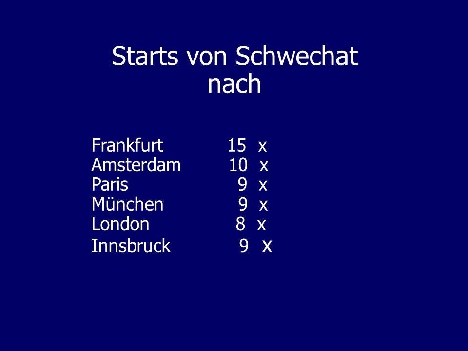 Frankfurt 15 x Amsterdam 10 x Paris 9 x München 9 x London 8 x Innsbruck 9 x Starts von Schwechat nach