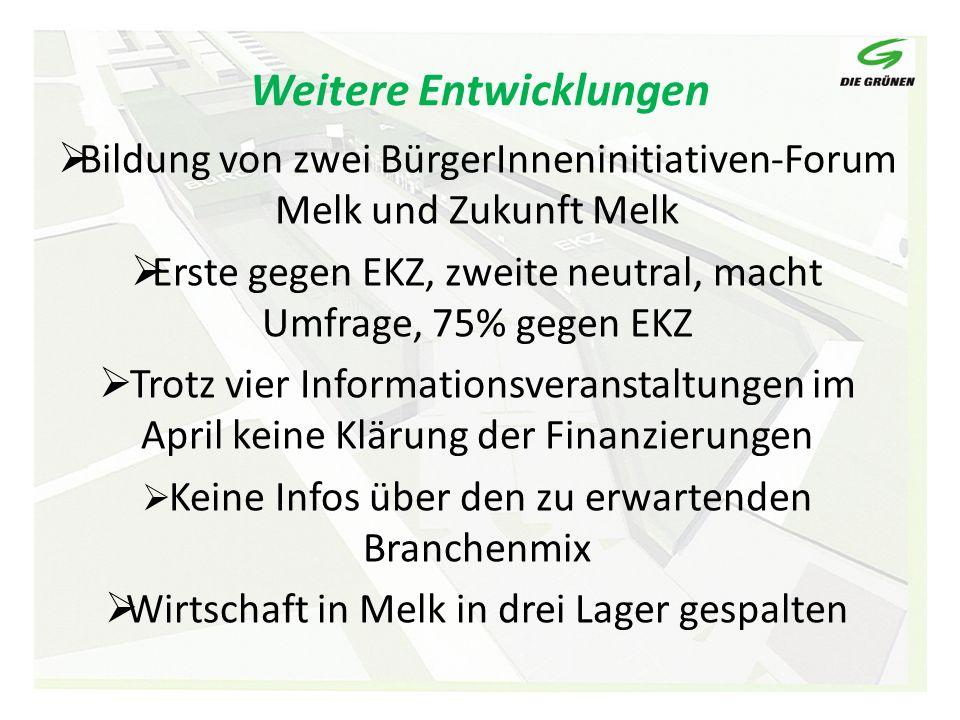 Weitere Entwicklungen Bildung von zwei BürgerInneninitiativen-Forum Melk und Zukunft Melk Erste gegen EKZ, zweite neutral, macht Umfrage, 75% gegen EK