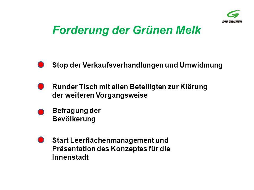 Forderung der Grünen Melk Stop der Verkaufsverhandlungen und Umwidmung Runder Tisch mit allen Beteiligten zur Klärung der weiteren Vorgangsweise Befra