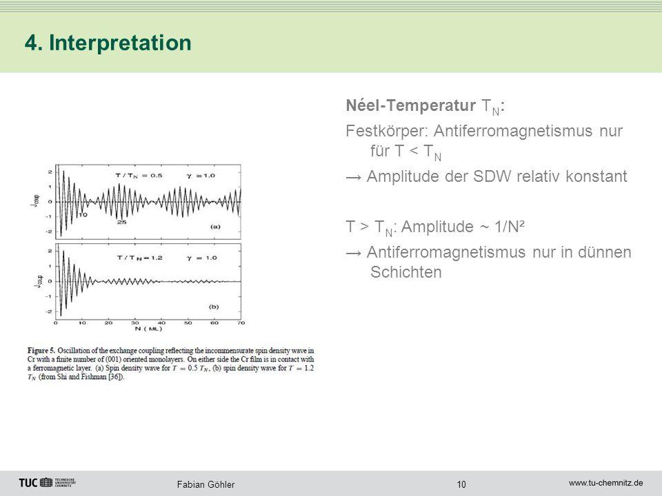 10Fabian Göhler 4. Interpretation Néel-Temperatur T N : Festkörper: Antiferromagnetismus nur für T < T N Amplitude der SDW relativ konstant T > T N :
